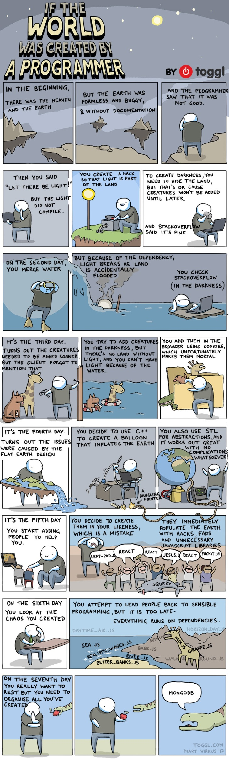 If the World Was Created by a Programmer
